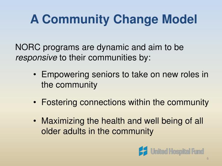 A Community Change Model