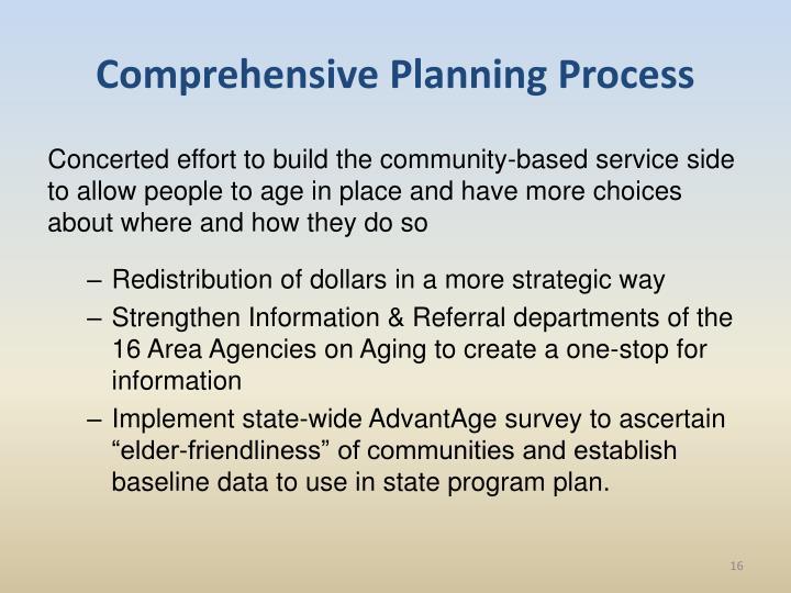 Comprehensive Planning Process