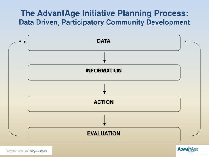The AdvantAge Initiative Planning Process: