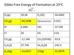 gibbs free energy of formation at 25 o c