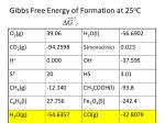 gibbs free energy of formation at 25 o c1