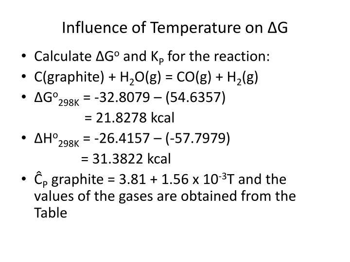 Influence of Temperature on ∆G