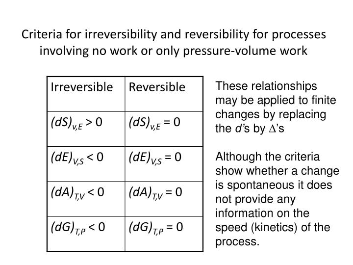Criteria for irreversibility and reversibility for processes involving no work or only pressure-volume work