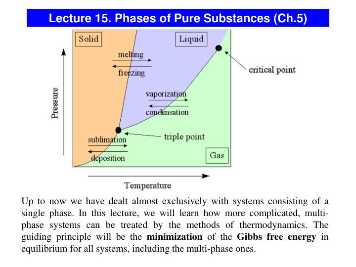 Lecture 15. Phases of Pure Substances (Ch.5)