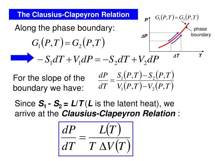 The Clausius-Clapeyron Relation