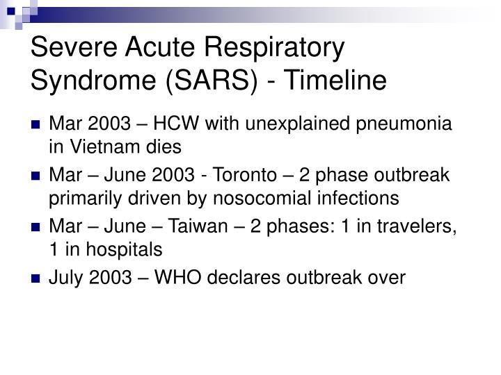 Severe Acute Respiratory Syndrome (SARS) - Timeline