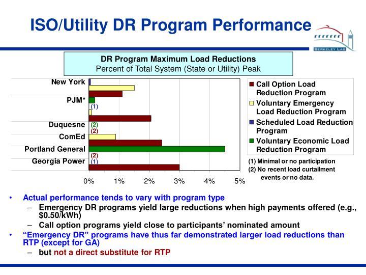 ISO/Utility DR Program Performance
