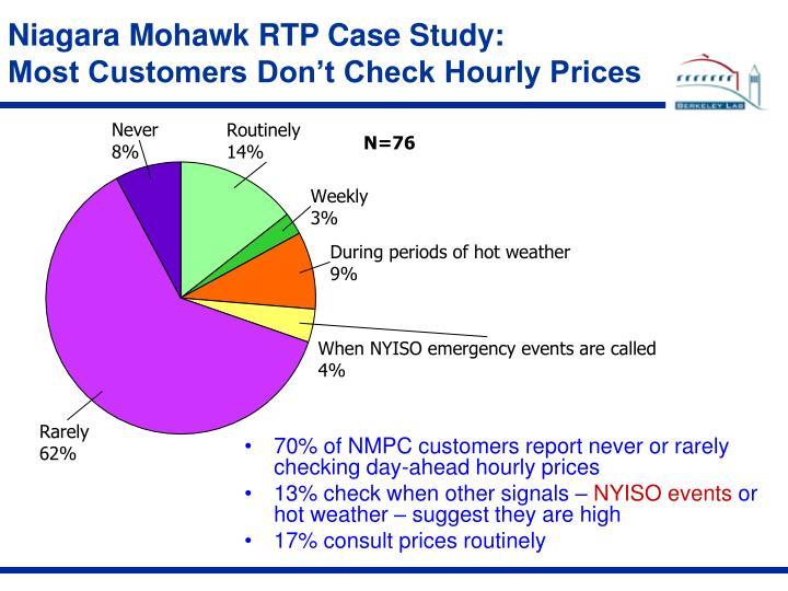 Niagara Mohawk RTP Case Study: