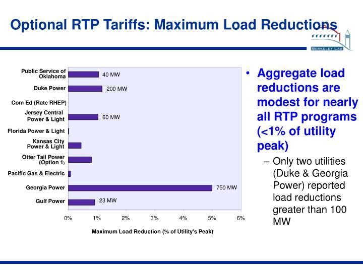 Optional RTP Tariffs: Maximum Load Reductions