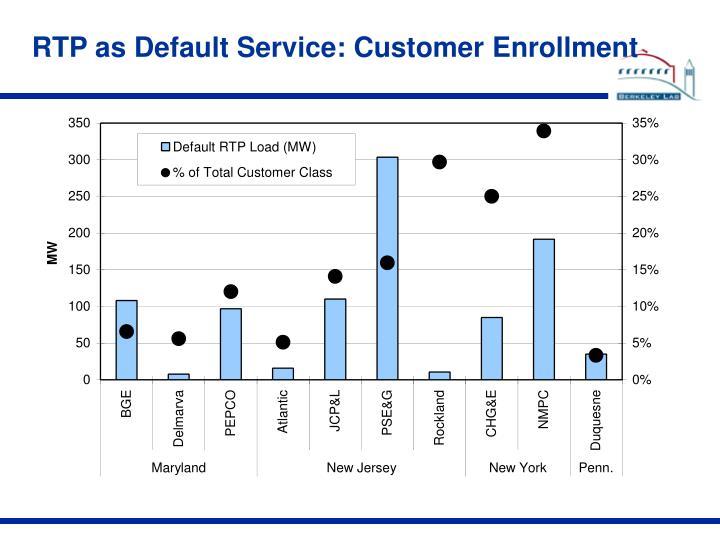 RTP as Default Service: Customer Enrollment