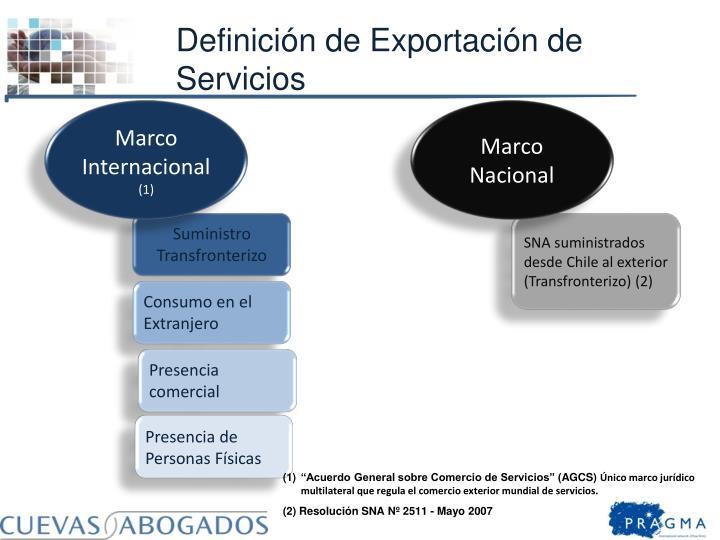 Definición de Exportación de Servicios