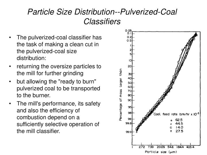 Particle Size Distribution--Pulverized-Coal Classifiers