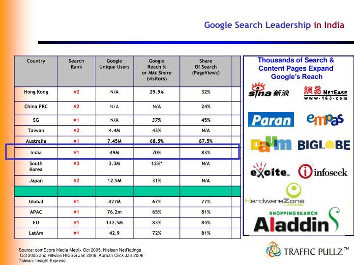 Google Search Leadership