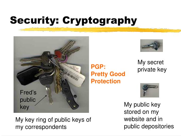 Security: Cryptography