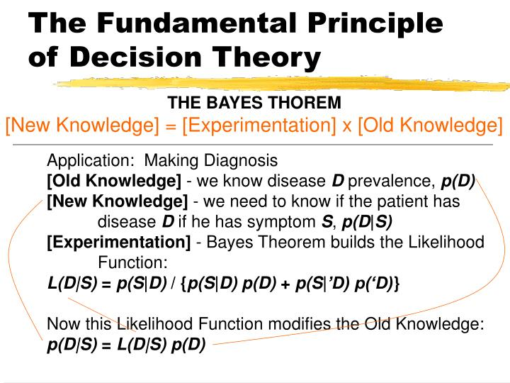 The Fundamental Principle of Decision Theory