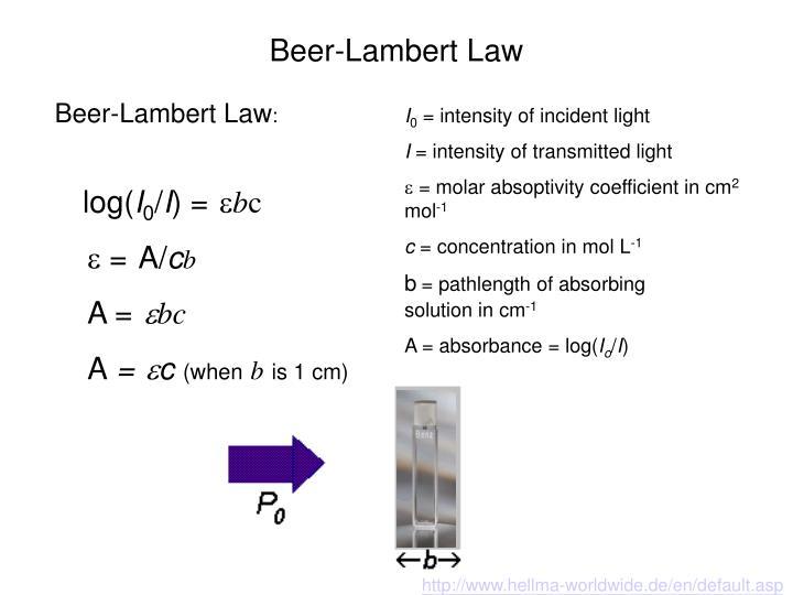 Beer-Lambert Law