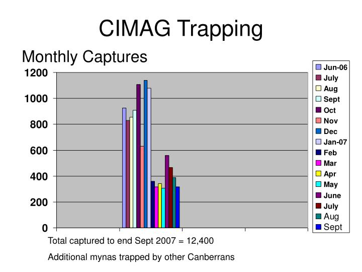 CIMAG Trapping