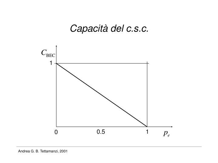 Capacità del c.s.c.