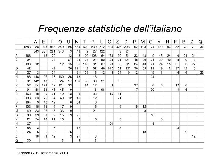 Frequenze statistiche dell'italiano