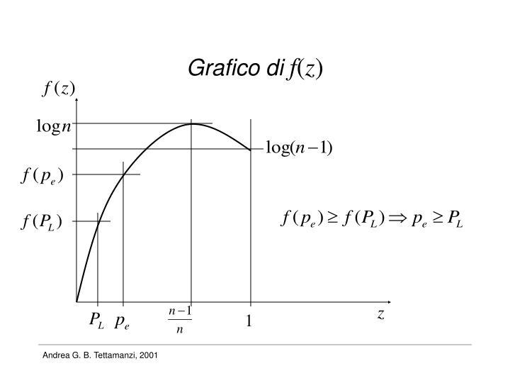 Grafico di