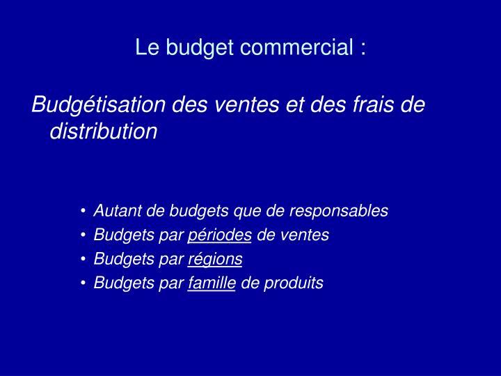 Le budget commercial :