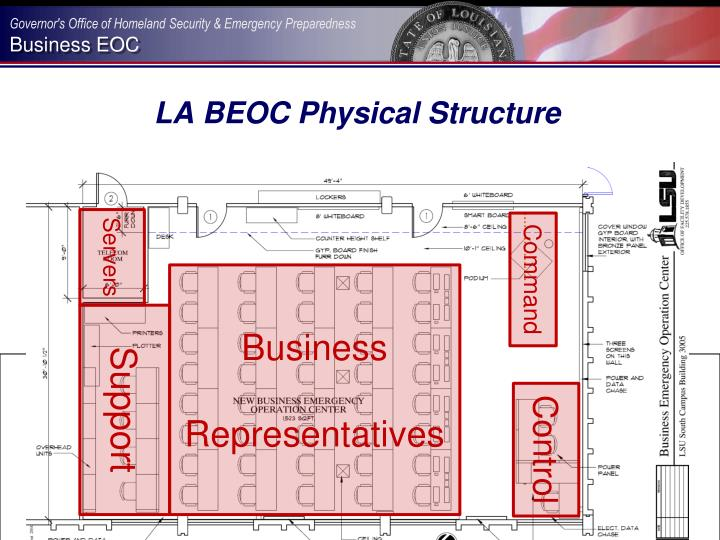 LA BEOC Physical Structure