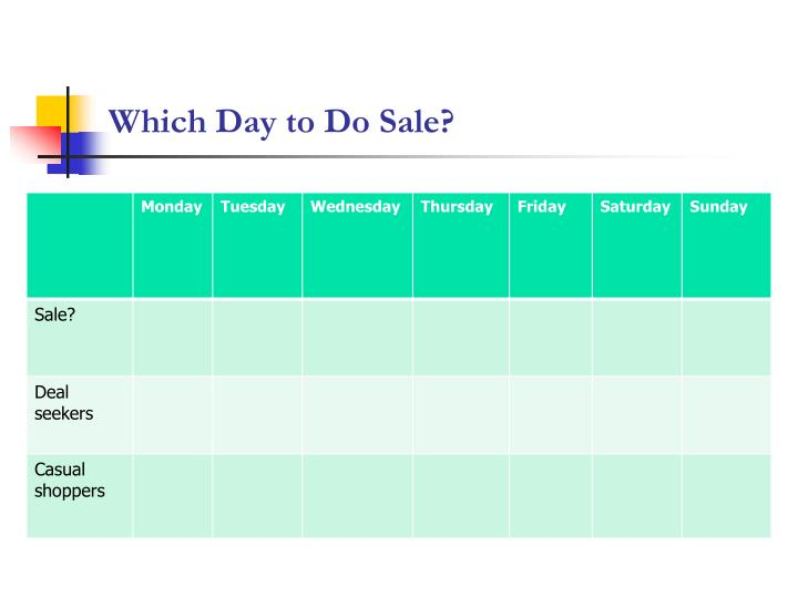 Which Day to Do Sale?