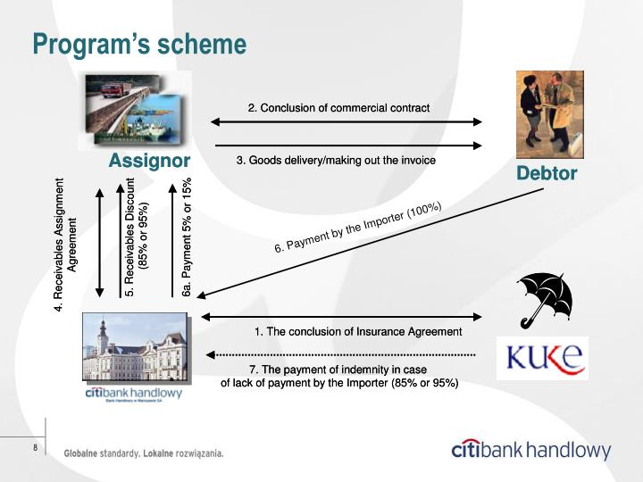 Program's scheme