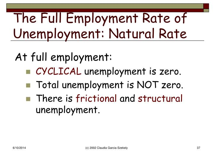 The Full Employment Rate of Unemployment: Natural Rate
