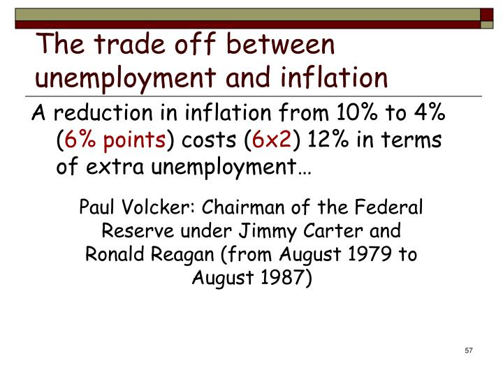 The trade off between unemployment and inflation