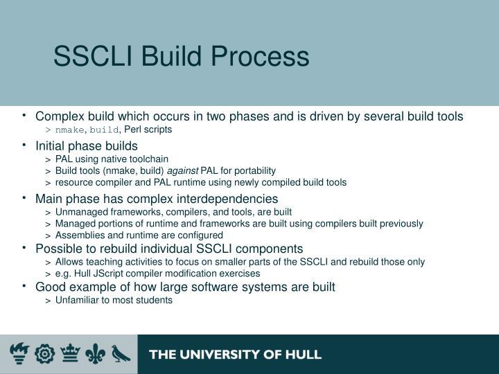 SSCLI Build Process