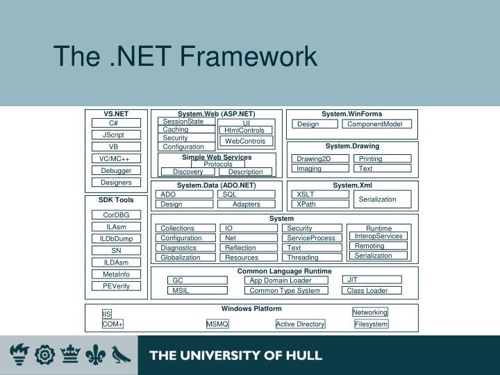 VS.NET