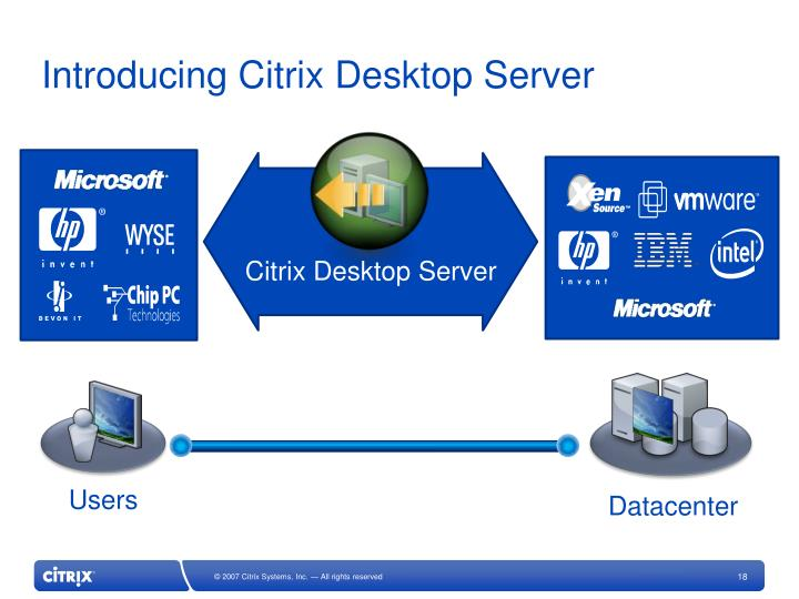 Introducing Citrix Desktop Server