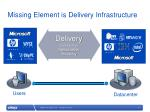 missing element is delivery infrastructure