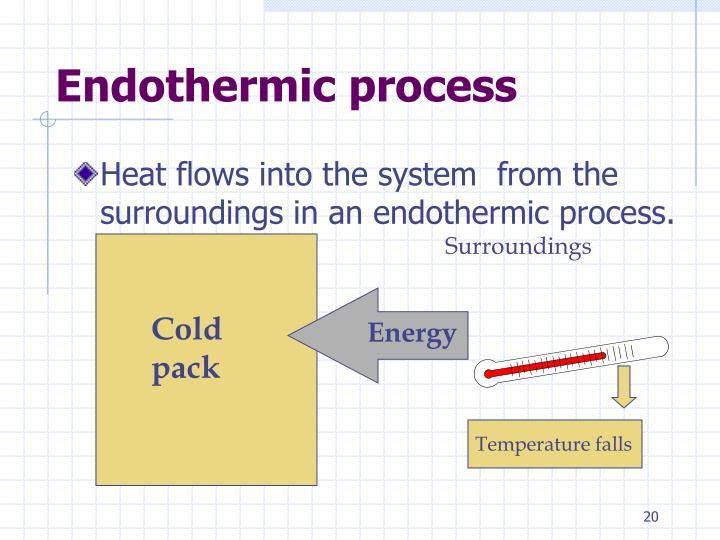 Endothermic process