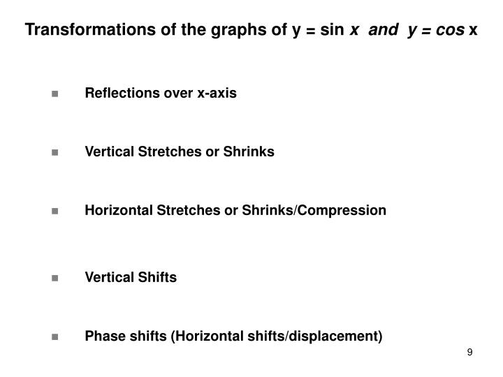 Transformations of the graphs of y = sin