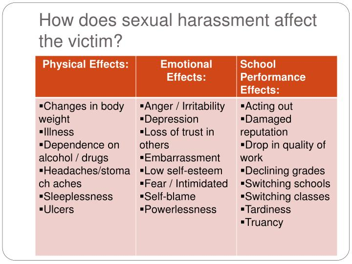 6 Ways Sexual Harassment Damages Womens Health