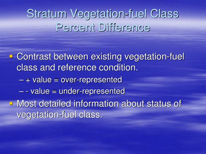 Stratum Vegetation-fuel Class Percent Difference