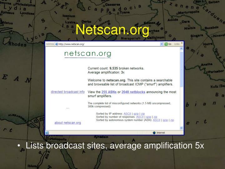 Netscan.org