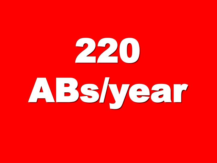 220 ABs/year