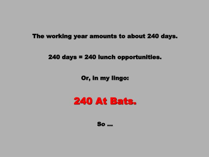 The working year amounts to about 240 days.