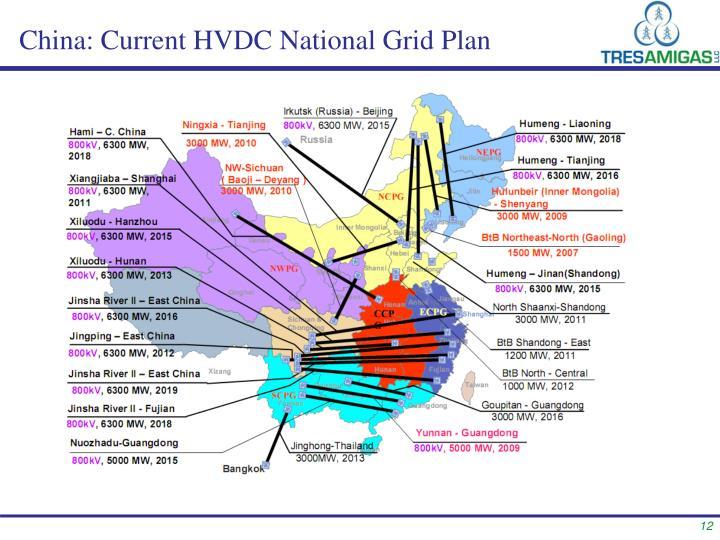 China: Current HVDC National Grid Plan