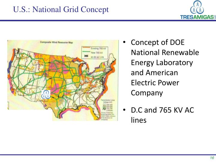 U.S.: National Grid Concept
