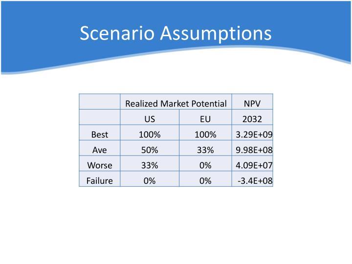 Scenario Assumptions