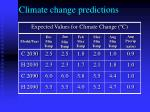 climate change predictions1