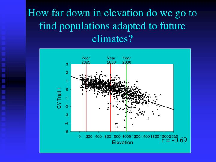 How far down in elevation do we go to find populations adapted to future climates?