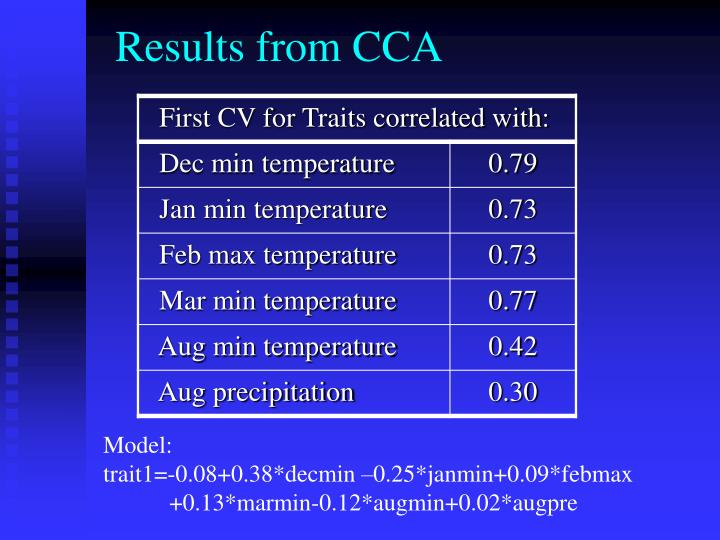 Results from CCA