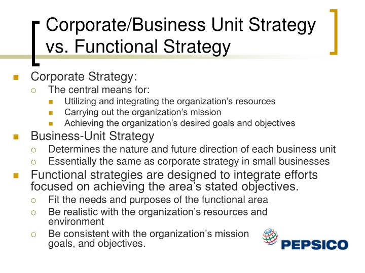 Corporate/Business Unit Strategy