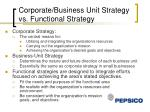 corporate business unit strategy vs functional strategy
