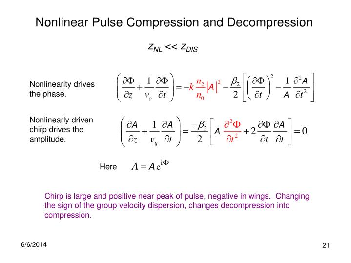 Nonlinear Pulse Compression and Decompression